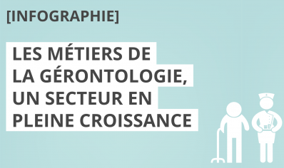Abstract infographie gerontologie